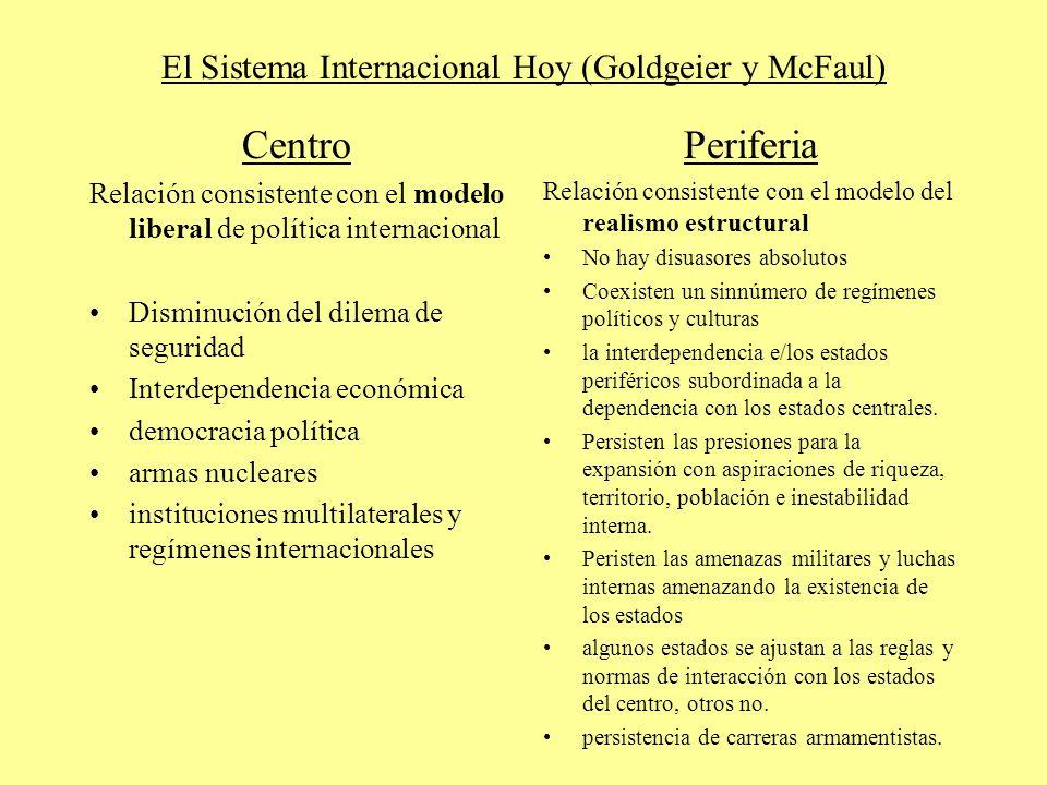 El Sistema Internacional Hoy (Goldgeier y McFaul)