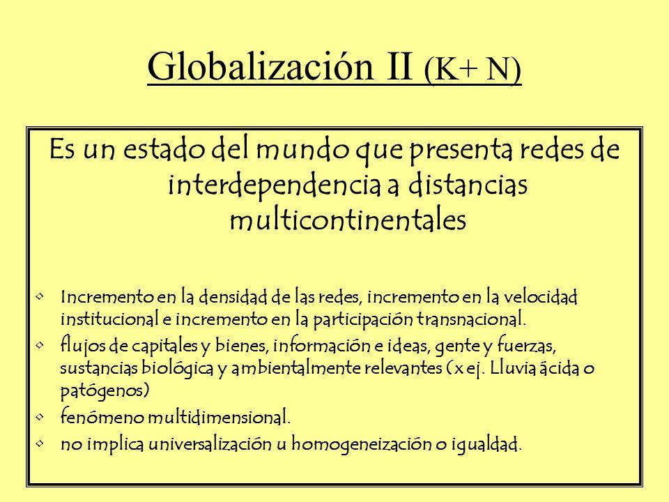 Globalización II (K+ N)