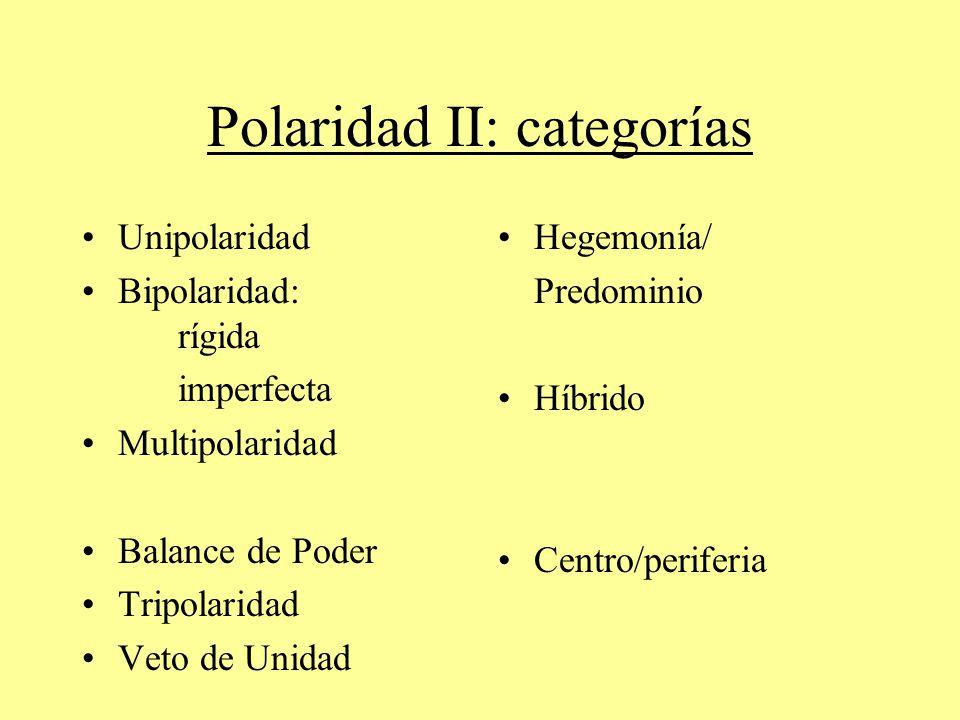 Polaridad II: categorías