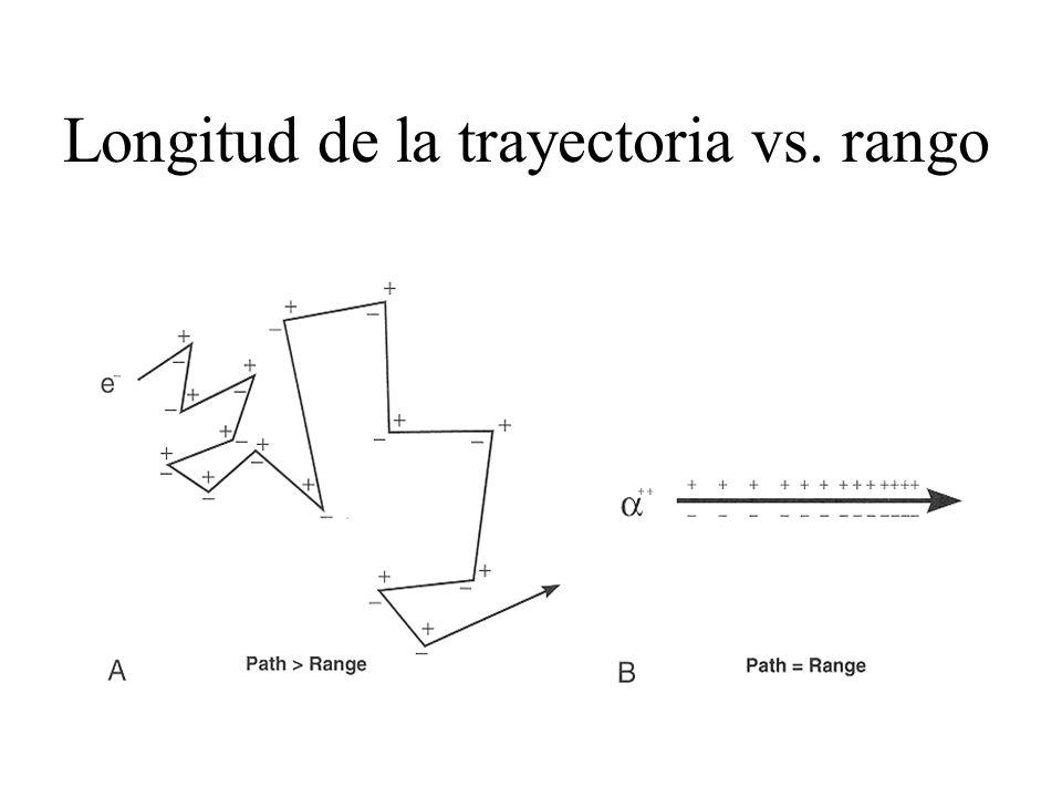 Longitud de la trayectoria vs. rango
