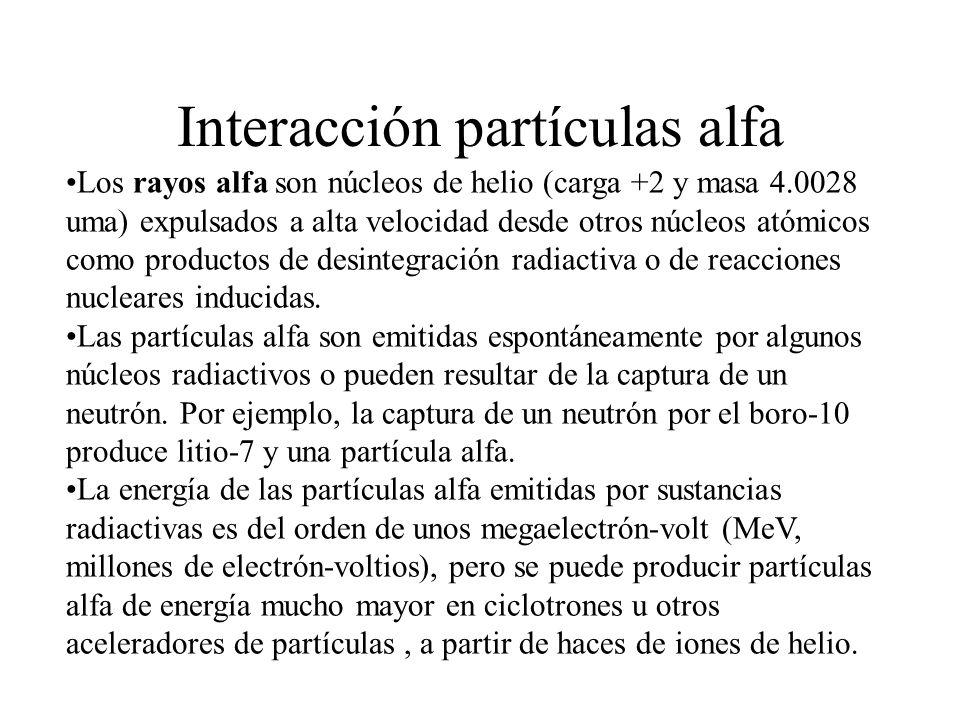 Interacción partículas alfa