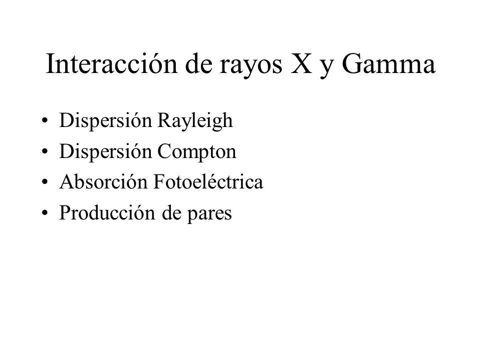Interacción de rayos X y Gamma