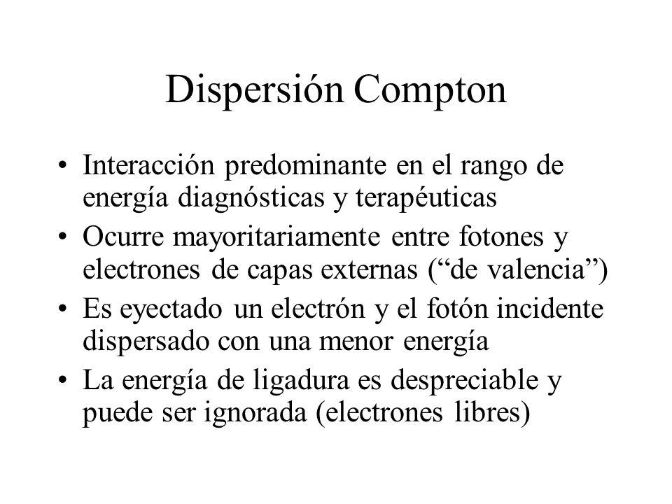 Dispersión Compton Interacción predominante en el rango de energía diagnósticas y terapéuticas.