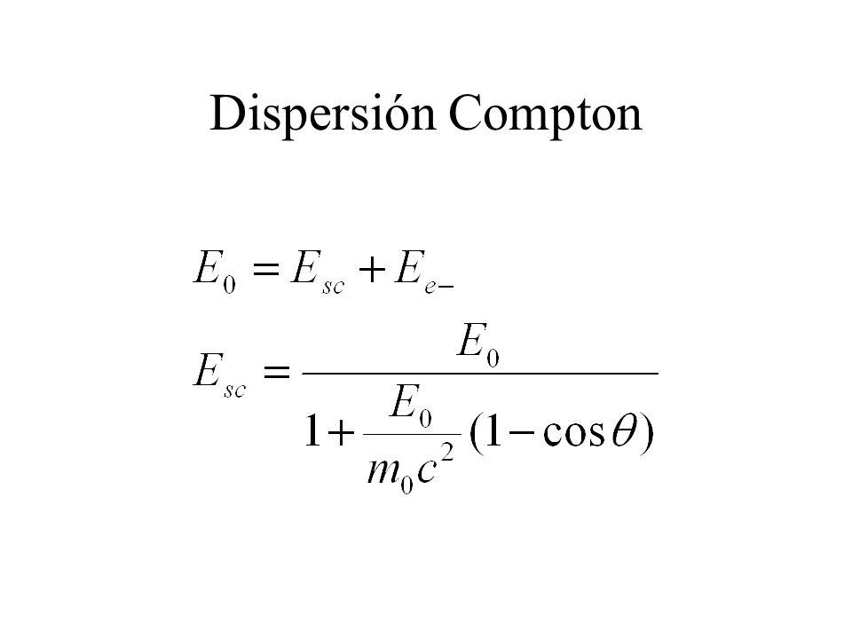 Dispersión Compton