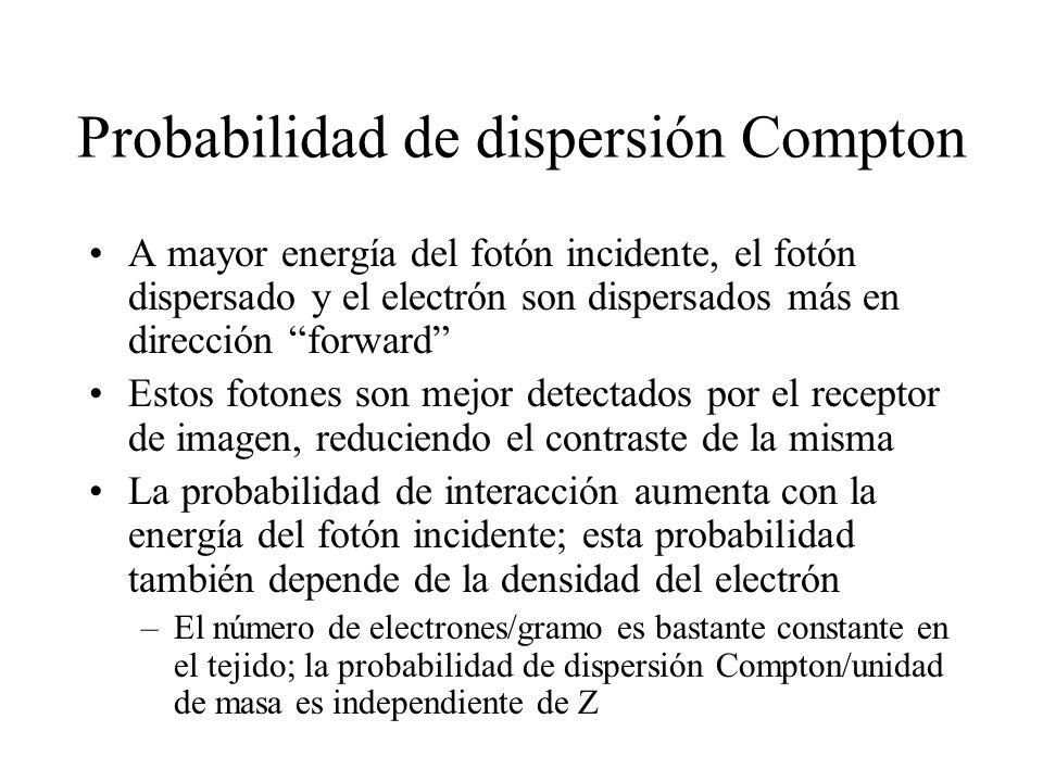 Probabilidad de dispersión Compton