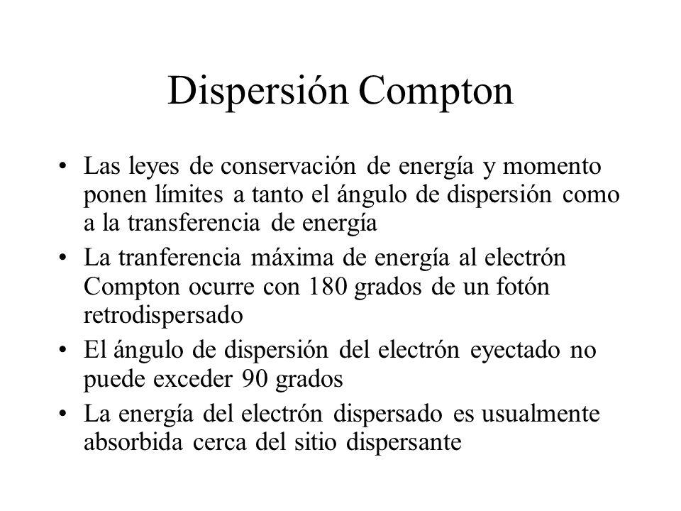 Dispersión Compton Las leyes de conservación de energía y momento ponen límites a tanto el ángulo de dispersión como a la transferencia de energía.