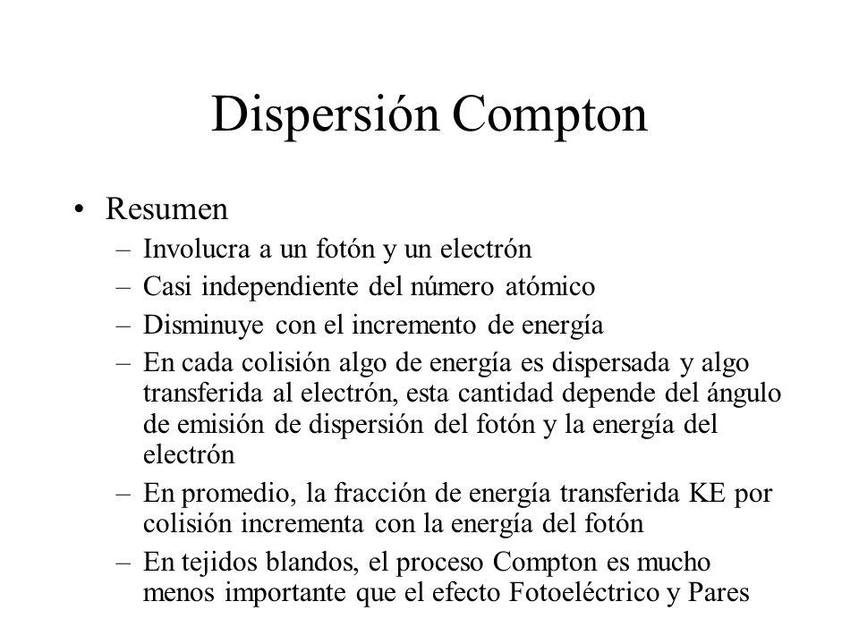 Dispersión Compton Resumen Involucra a un fotón y un electrón