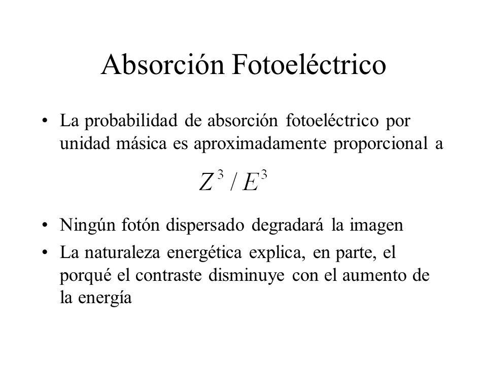Absorción Fotoeléctrico