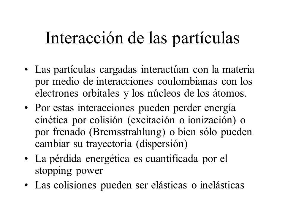 Interacción de las partículas