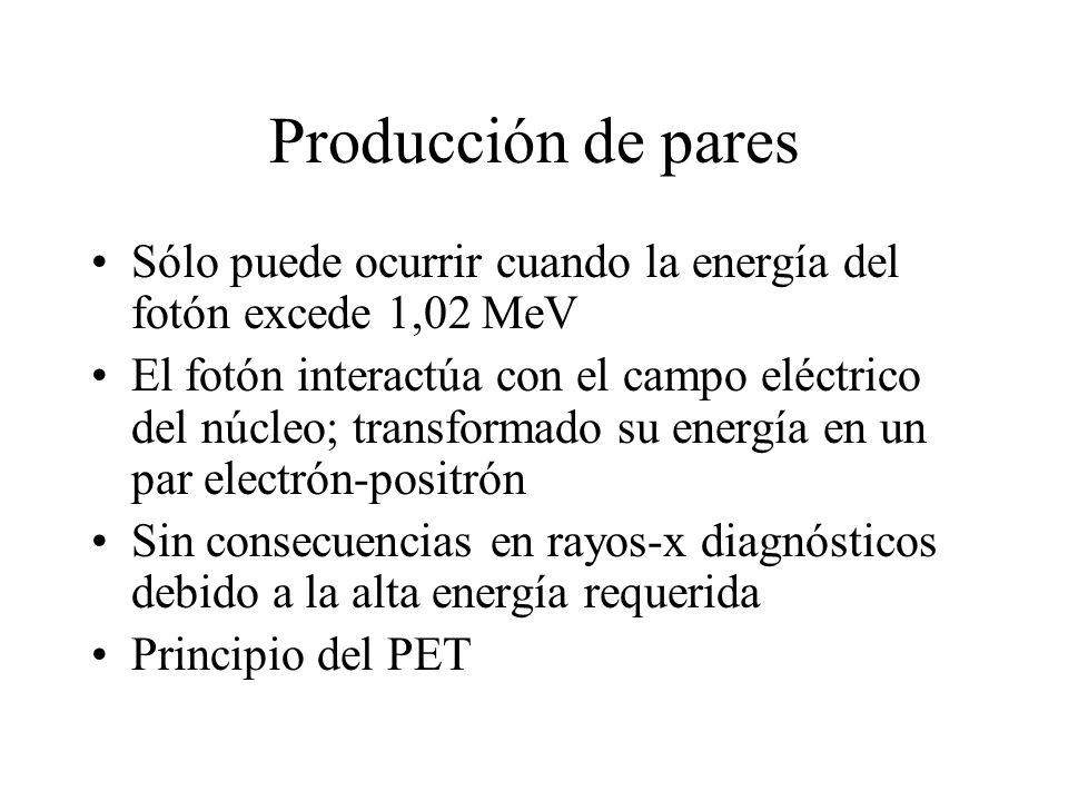 Producción de pares Sólo puede ocurrir cuando la energía del fotón excede 1,02 MeV.