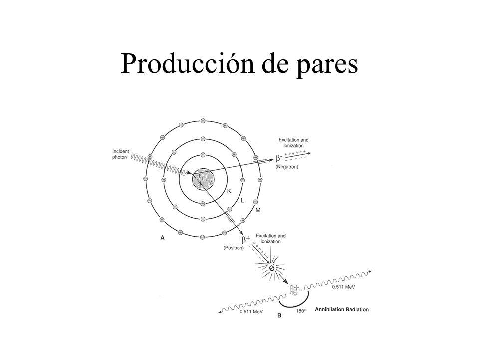 Producción de pares