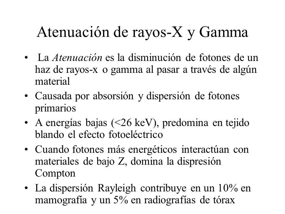 Atenuación de rayos-X y Gamma