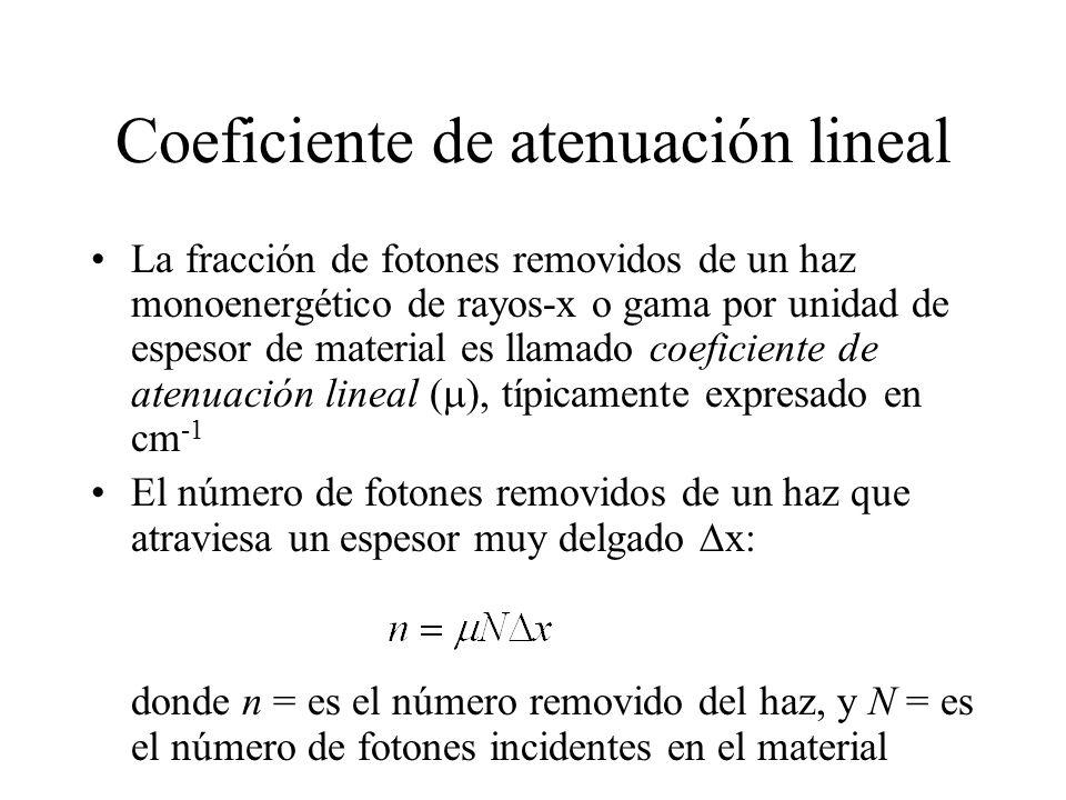 Coeficiente de atenuación lineal