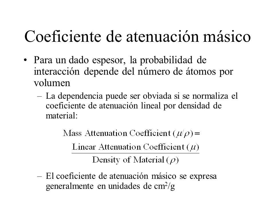 Coeficiente de atenuación másico