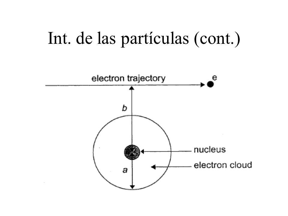 Int. de las partículas (cont.)