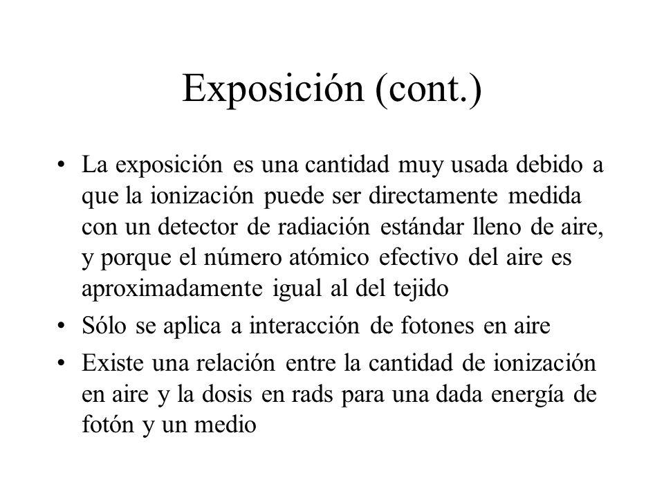 Exposición (cont.)