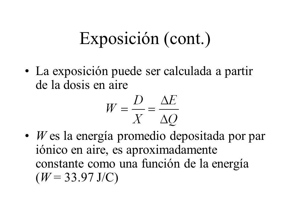 Exposición (cont.) La exposición puede ser calculada a partir de la dosis en aire.