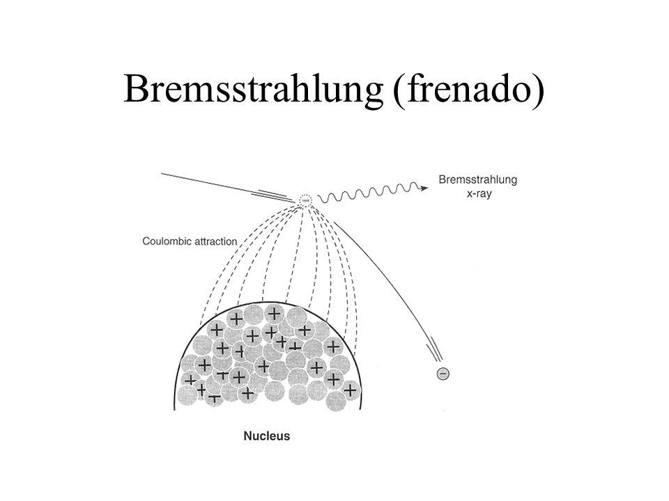 Bremsstrahlung (frenado)