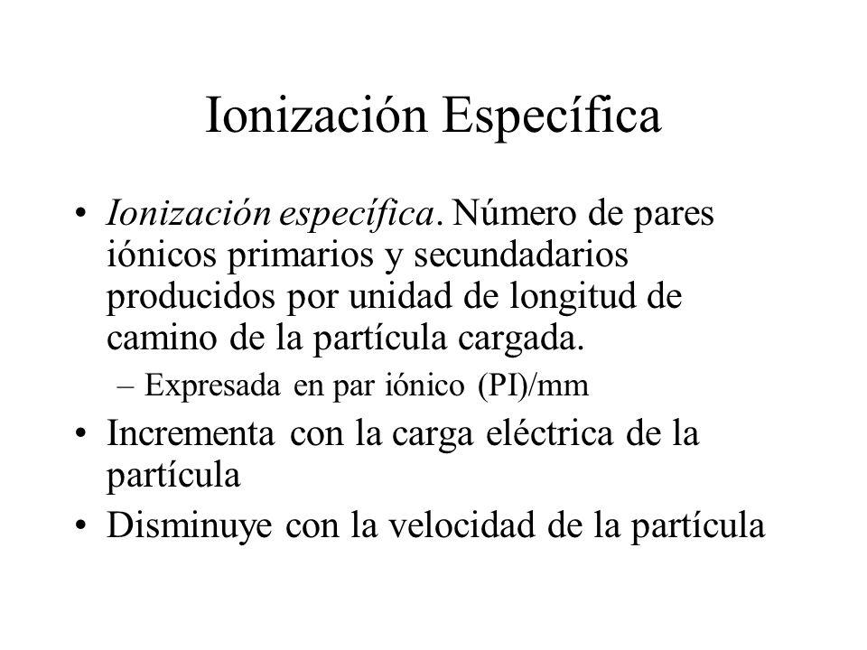 Ionización Específica
