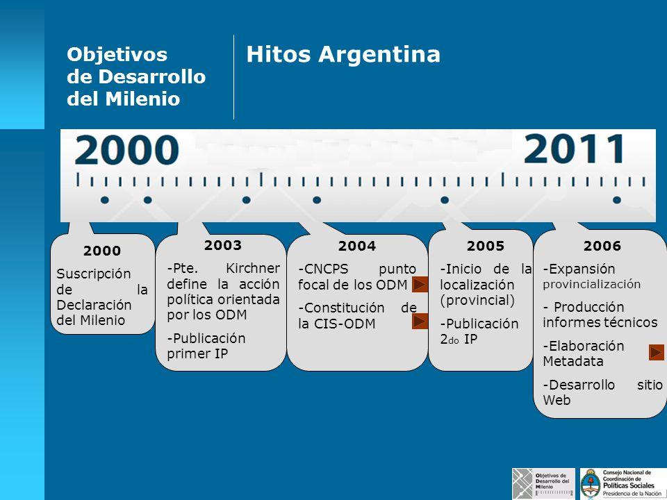 Hitos Argentina Objetivos de Desarrollo del Milenio 2003