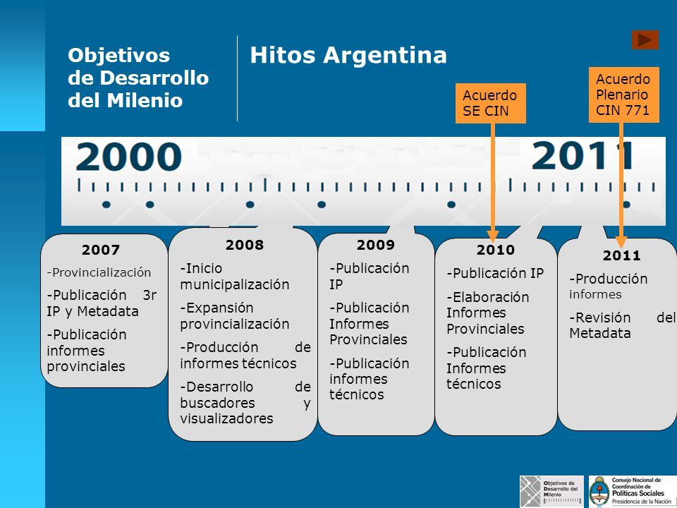 Hitos Argentina Objetivos de Desarrollo del Milenio Acuerdo