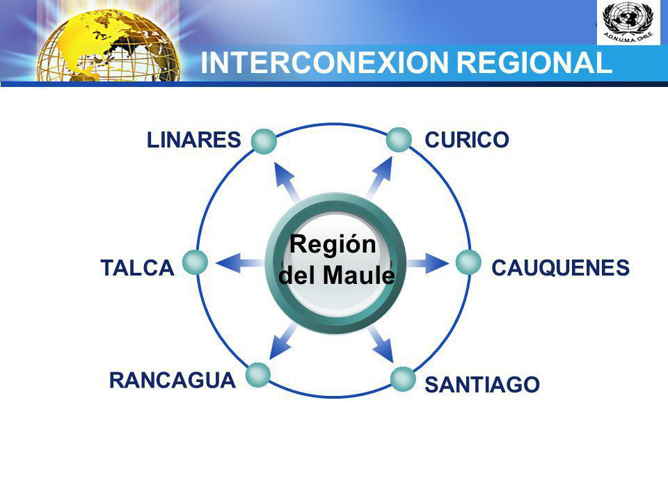 INTERCONEXION REGIONAL