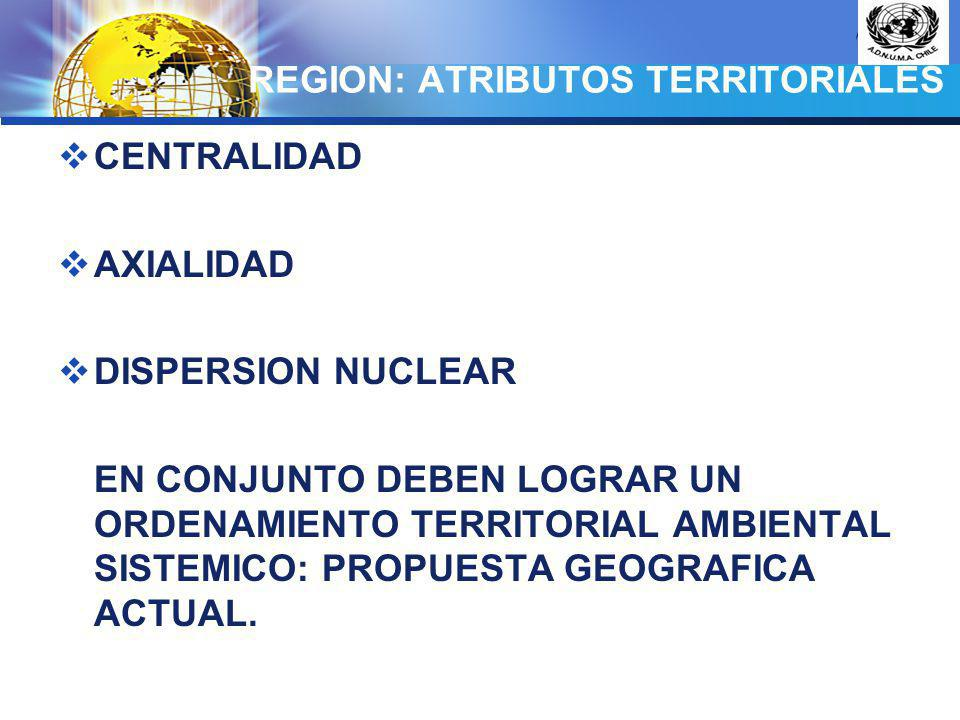 REGION: ATRIBUTOS TERRITORIALES
