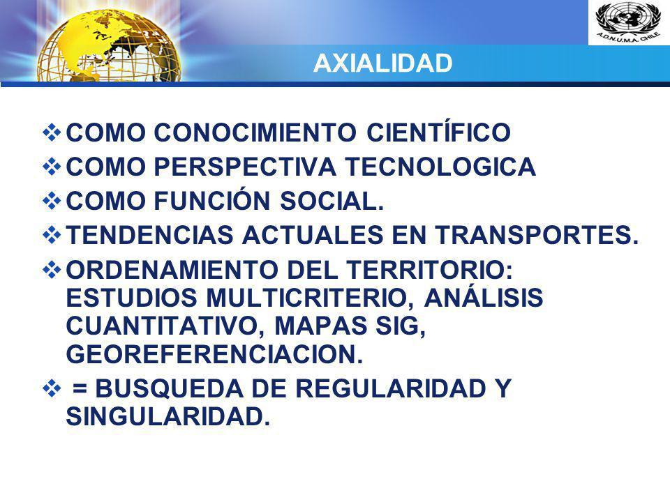 AXIALIDAD COMO CONOCIMIENTO CIENTÍFICO. COMO PERSPECTIVA TECNOLOGICA. COMO FUNCIÓN SOCIAL. TENDENCIAS ACTUALES EN TRANSPORTES.