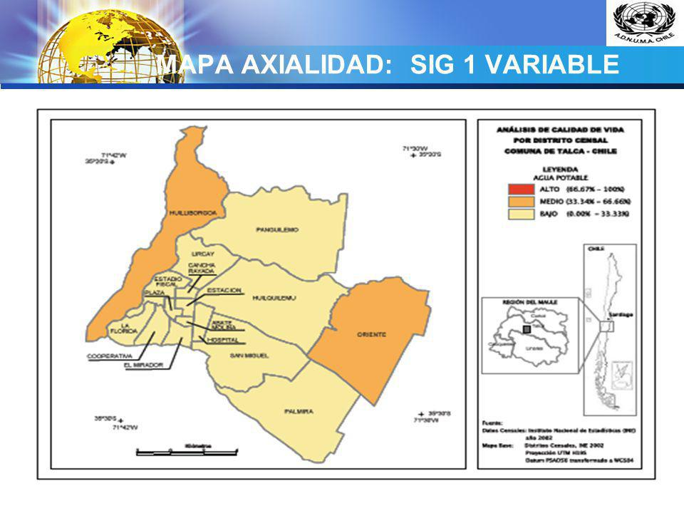 MAPA AXIALIDAD: SIG 1 VARIABLE