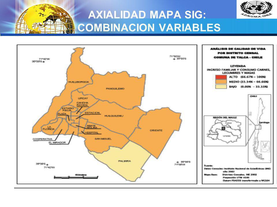 AXIALIDAD MAPA SIG: COMBINACION VARIABLES