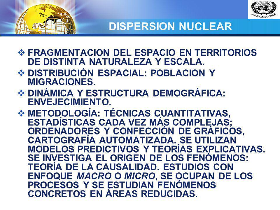 DISPERSION NUCLEAR FRAGMENTACION DEL ESPACIO EN TERRITORIOS DE DISTINTA NATURALEZA Y ESCALA. DISTRIBUCIÓN ESPACIAL: POBLACION Y MIGRACIONES.