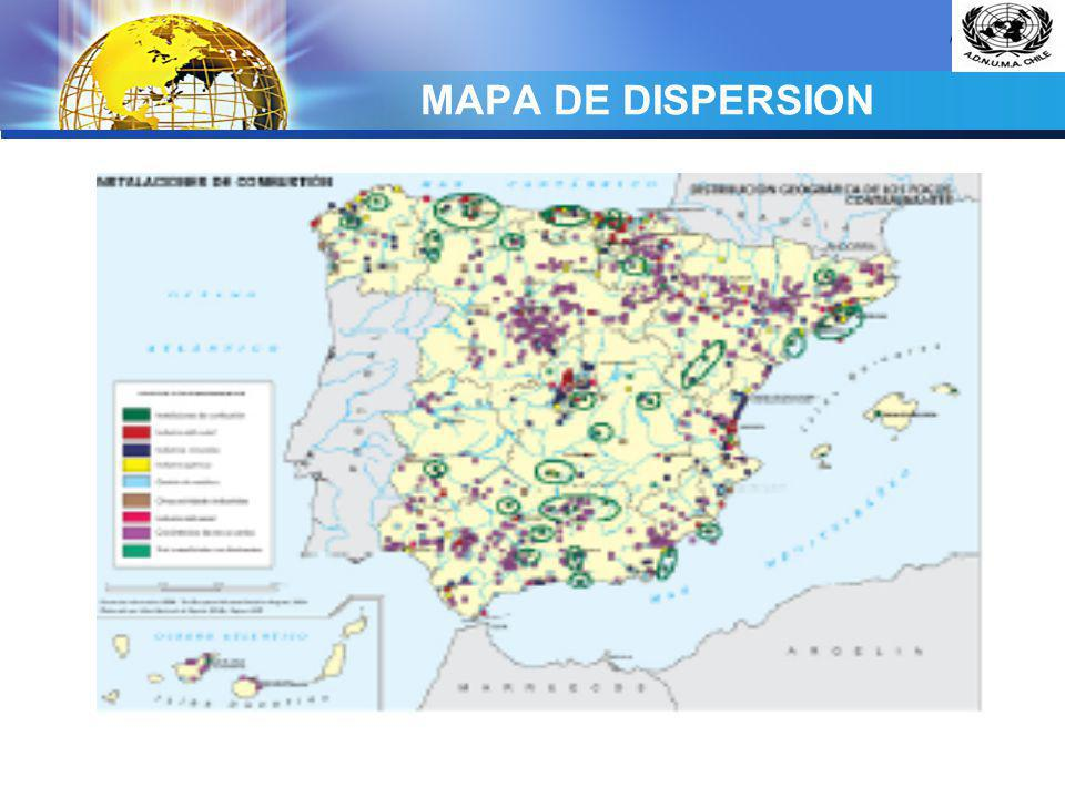 MAPA DE DISPERSION
