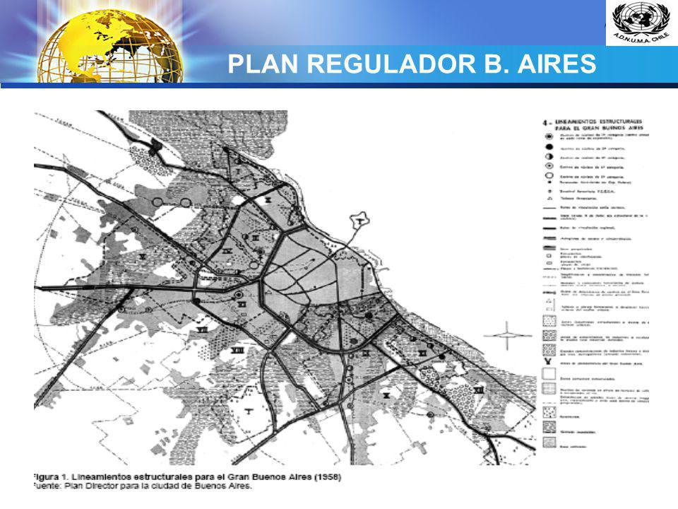 PLAN REGULADOR B. AIRES