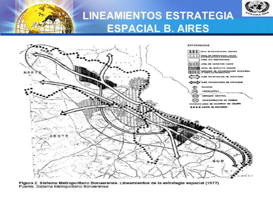 LINEAMIENTOS ESTRATEGIA ESPACIAL B. AIRES