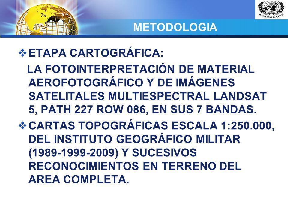 METODOLOGIA ETAPA CARTOGRÁFICA: