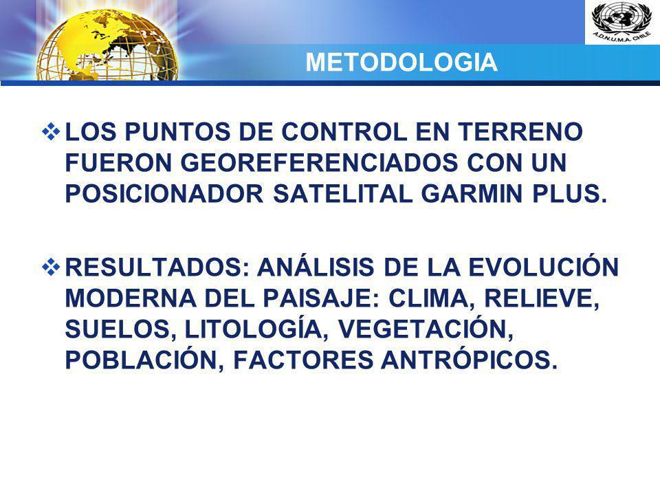 METODOLOGIA LOS PUNTOS DE CONTROL EN TERRENO FUERON GEOREFERENCIADOS CON UN POSICIONADOR SATELITAL GARMIN PLUS.