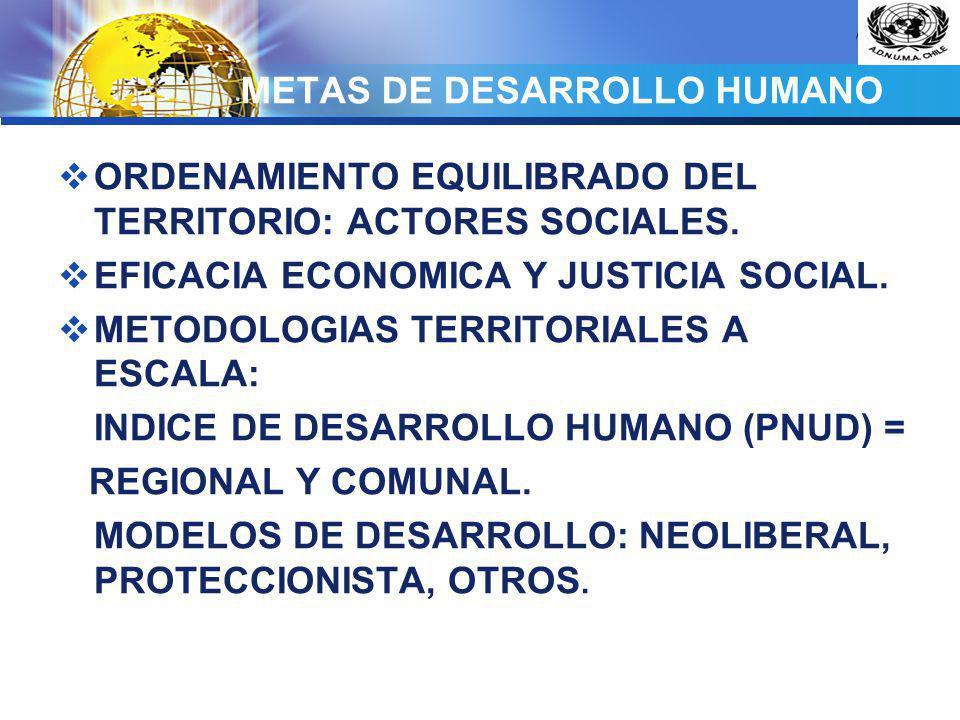 METAS DE DESARROLLO HUMANO