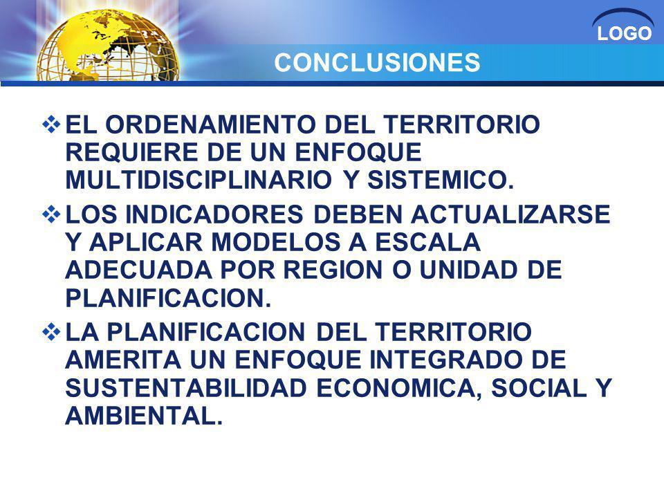 CONCLUSIONES EL ORDENAMIENTO DEL TERRITORIO REQUIERE DE UN ENFOQUE MULTIDISCIPLINARIO Y SISTEMICO.