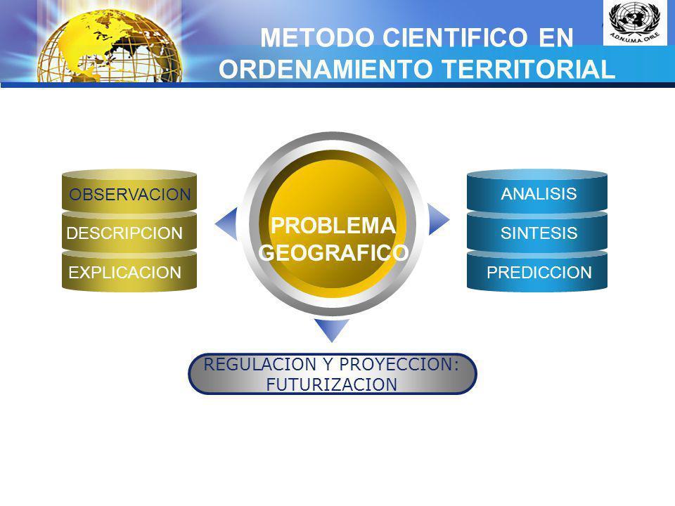 METODO CIENTIFICO EN ORDENAMIENTO TERRITORIAL