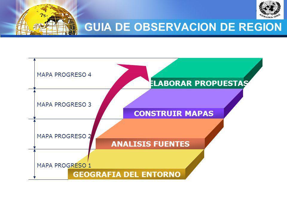 GUIA DE OBSERVACION DE REGION