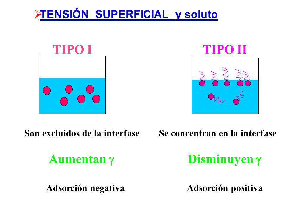 TIPO I TIPO II Aumentan  Disminuyen 