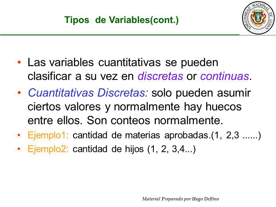 Tipos de Variables(cont.)