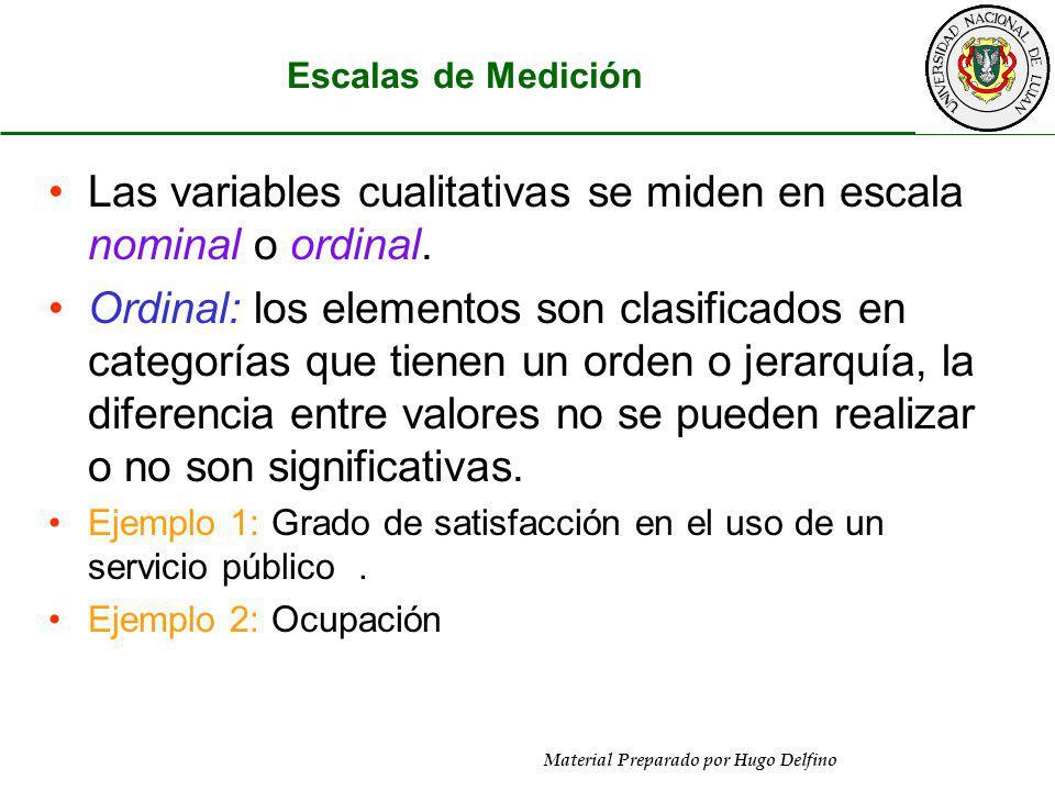 Las variables cualitativas se miden en escala nominal o ordinal.