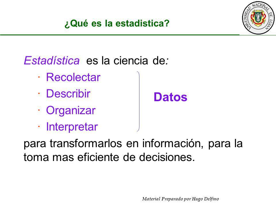 Datos Estadística es la ciencia de: Recolectar Describir Organizar