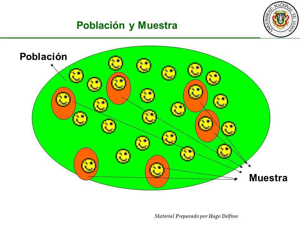 Población y Muestra Población Muestra
