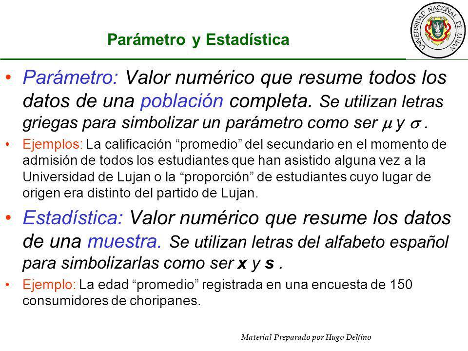 Parámetro y Estadística