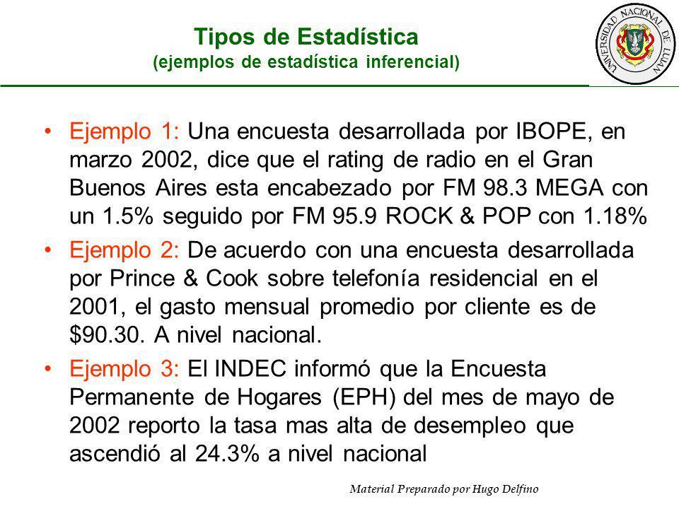 Tipos de Estadística (ejemplos de estadística inferencial)