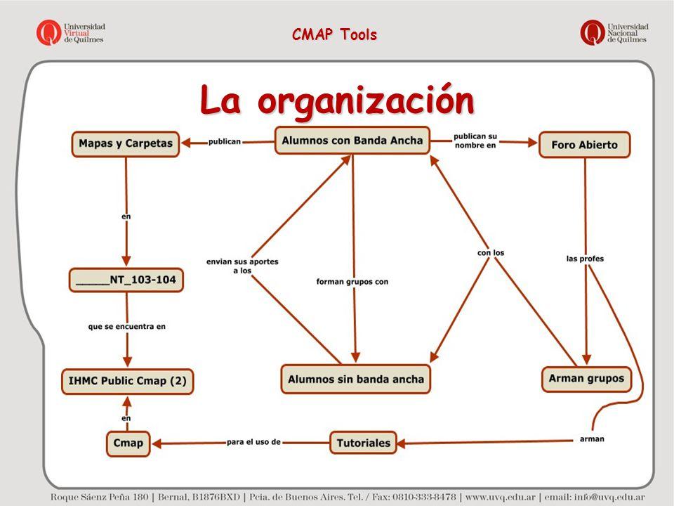 CMAP Tools La organización