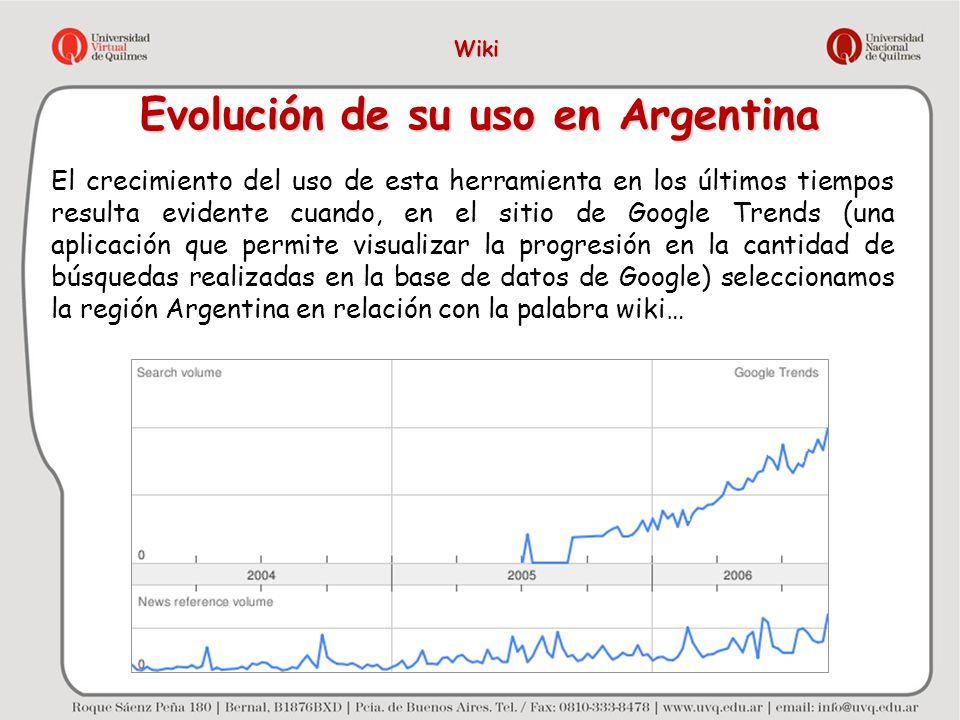Evolución de su uso en Argentina