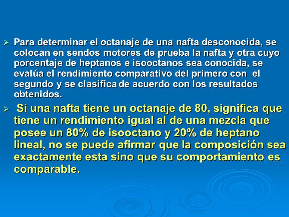 Para determinar el octanaje de una nafta desconocida, se colocan en sendos motores de prueba la nafta y otra cuyo porcentaje de heptanos e isooctanos sea conocida, se evalúa el rendimiento comparativo del primero con el segundo y se clasifica de acuerdo con los resultados obtenidos.